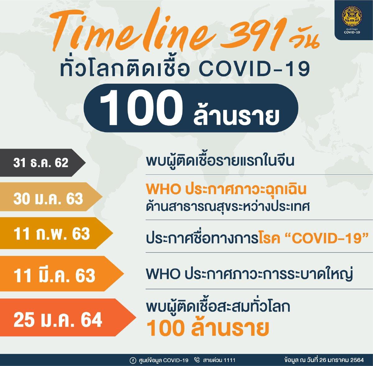สวนดุสิตโพลเผย คนไทยมีความสุขในยุดโควิด 19