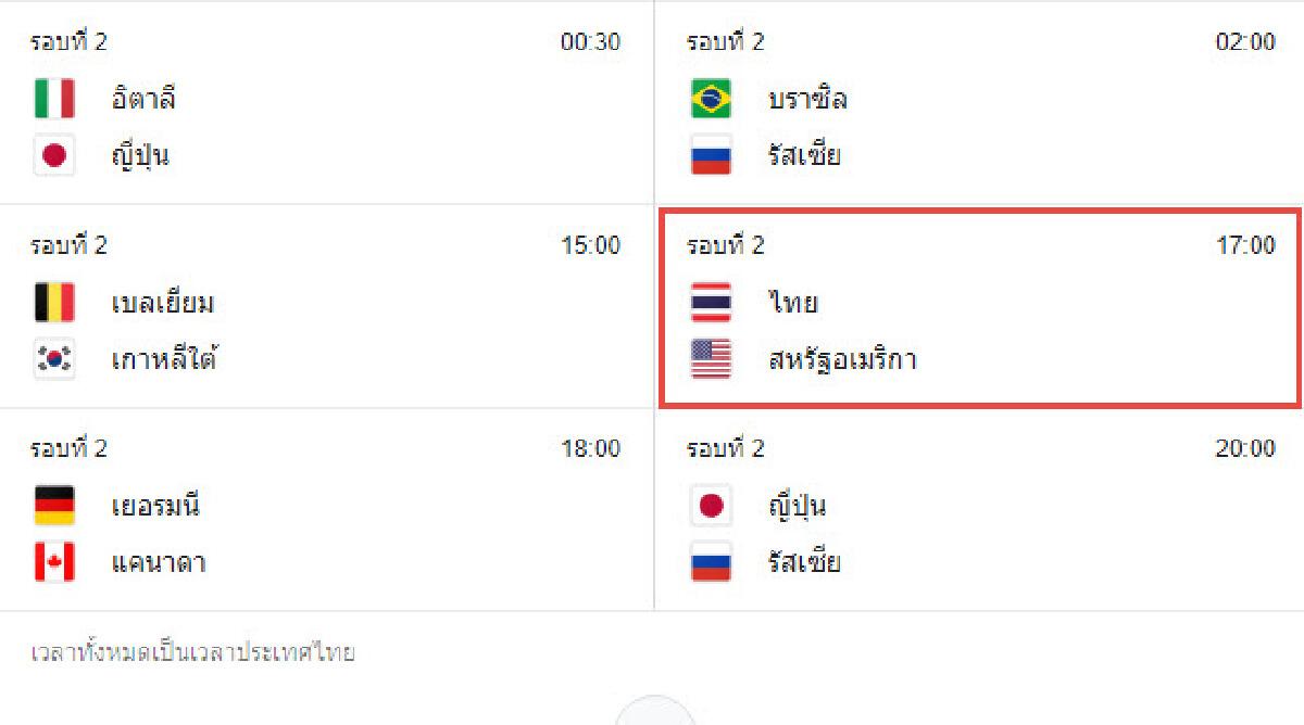 เช็คสถิติสุดหิน ลูกยางสาวไทยสัปดาห์ที่ 2 วันนี้ประเดิมคู่แรกกับ ฮอลแลนด์