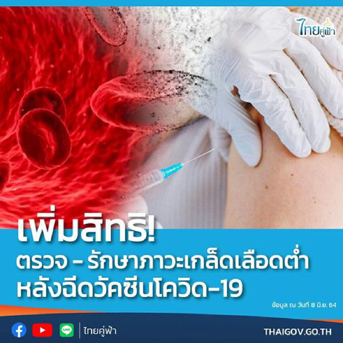 เพิ่มสิทธิ ตรวจ - รักษาภาวะเกล็ดเลือดต่ำ หลังฉีดวัคซีนโควิด-19