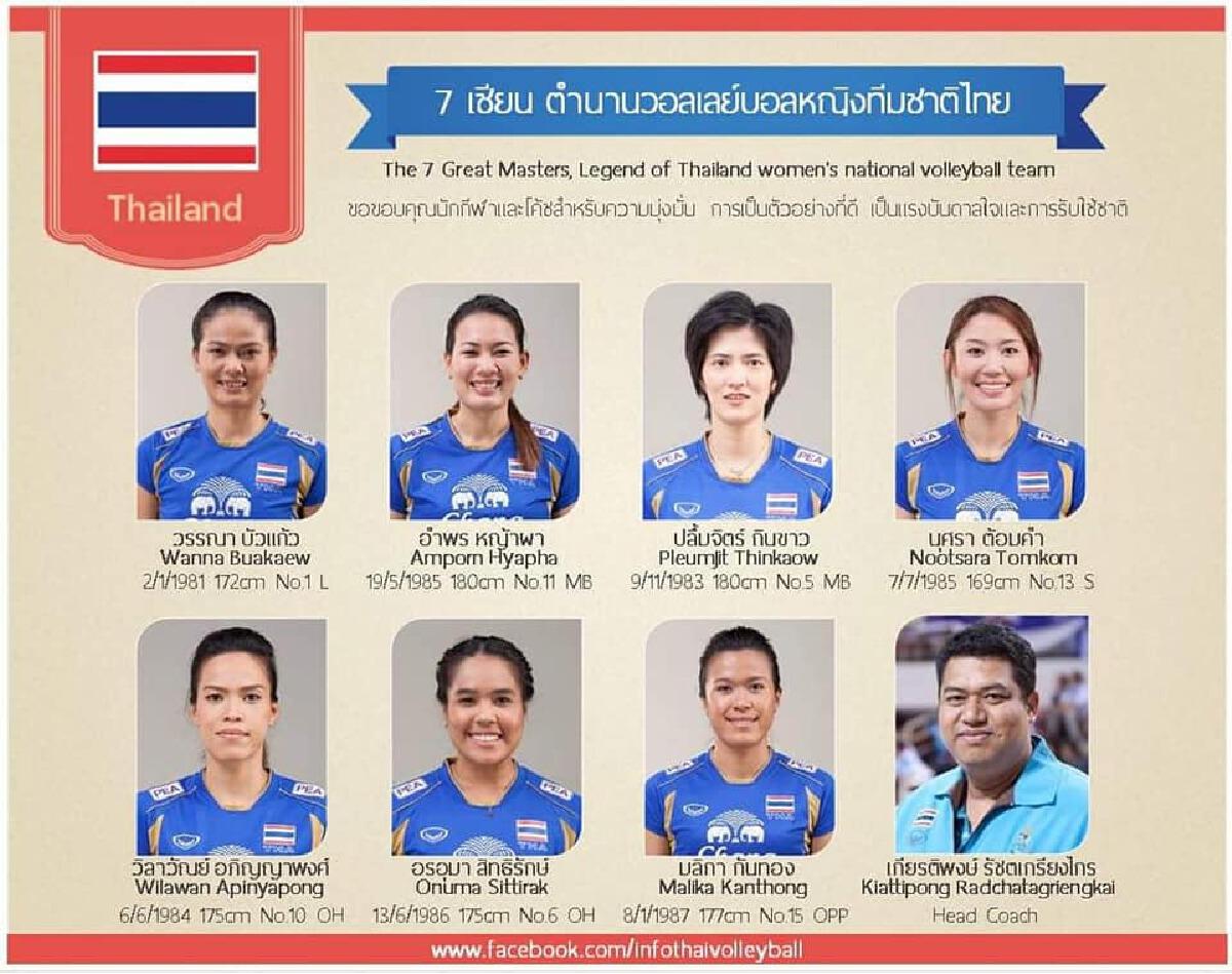 ย้อนความสำเร็จ ตบสาวไทย จุดเริ่มต้นยุคตำนาน7เซียน เปลี่ยนผ่านเหลือ6เซียน
